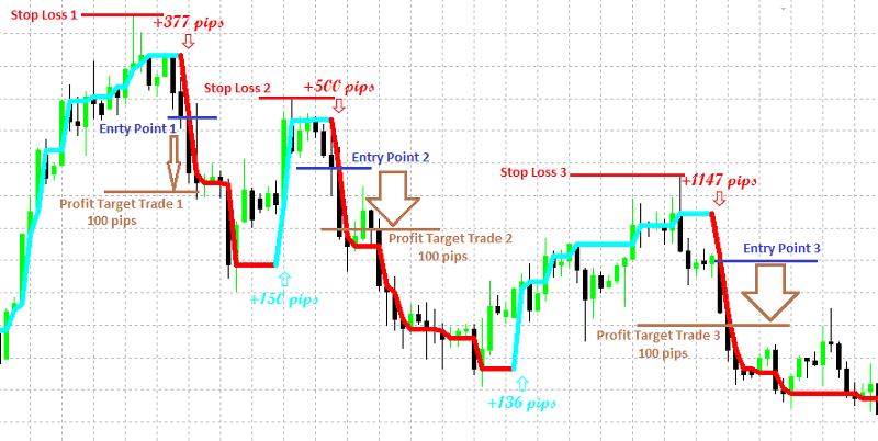 forex indicators mt4
